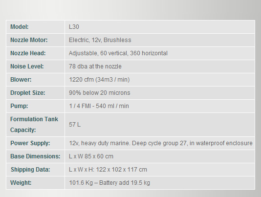 Dyna-Jet L30's technical specification